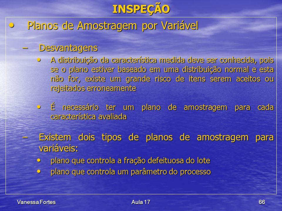 Vanessa FortesAula 1766 INSPEÇÃO Planos de Amostragem por Variável Planos de Amostragem por Variável –Desvantagens A distribuição da característica me