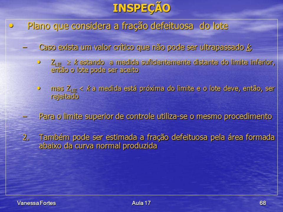 Vanessa FortesAula 1768 INSPEÇÃO Plano que considera a fração defeituosa do lote Plano que considera a fração defeituosa do lote –Caso exista um valor