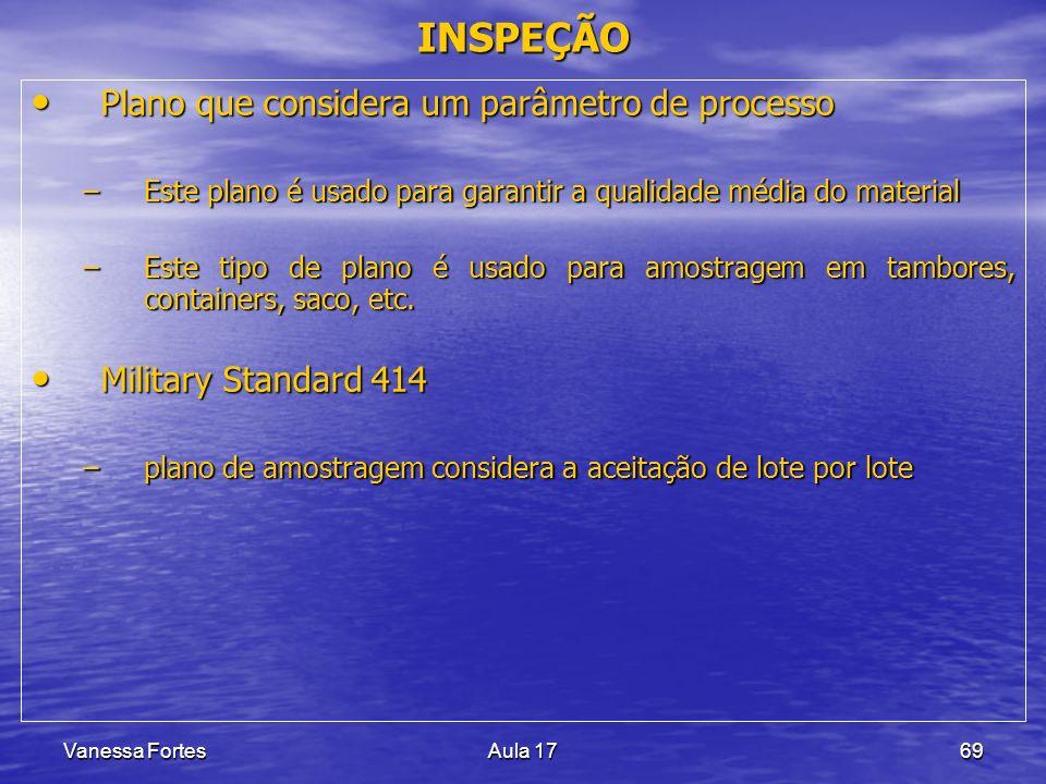Vanessa FortesAula 1769 INSPEÇÃO Plano que considera um parâmetro de processo Plano que considera um parâmetro de processo –Este plano é usado para ga