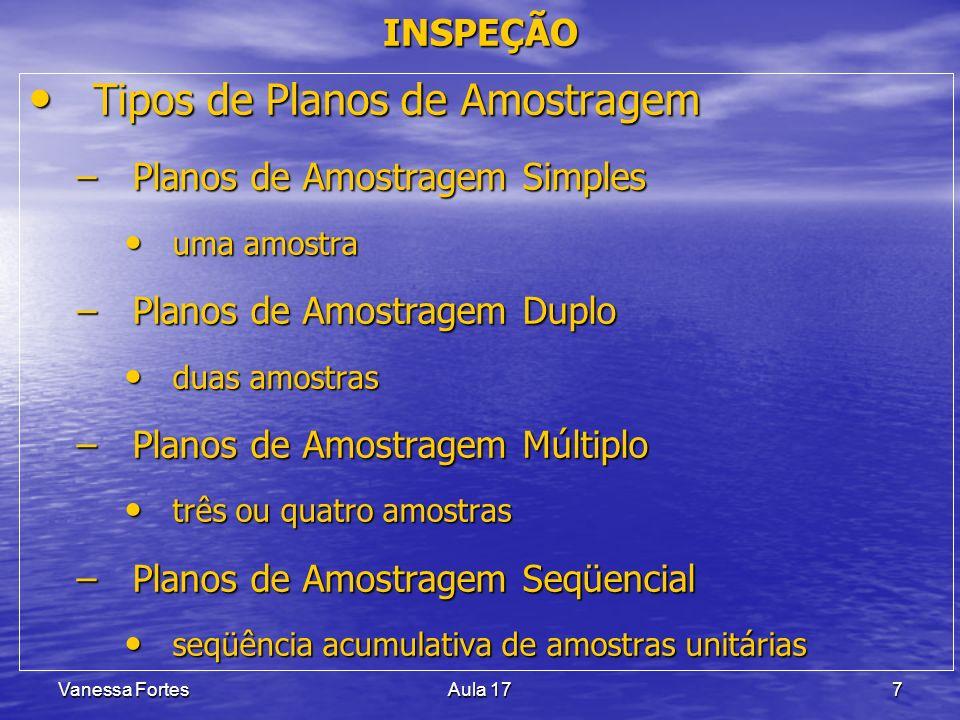 Vanessa FortesAula 177 Tipos de Planos de Amostragem Tipos de Planos de Amostragem –Planos de Amostragem Simples uma amostra uma amostra –Planos de Am