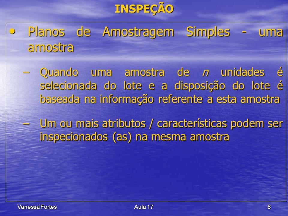 Vanessa FortesAula 178 Planos de Amostragem Simples - uma amostra Planos de Amostragem Simples - uma amostra –Quando uma amostra de n unidades é selec