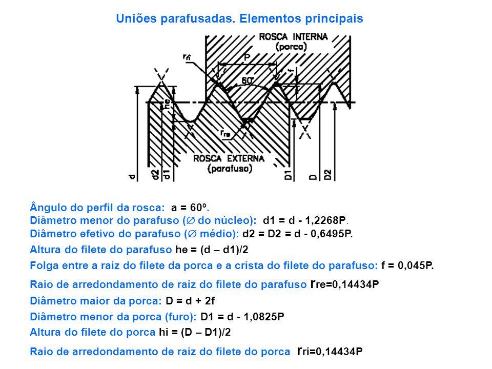 d 1 7,48 mm M10, d 1 = 8,16 (Tabela de roscas)