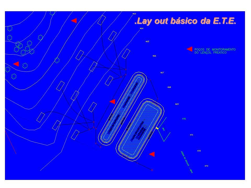 .Lay out básico da E.T.E.