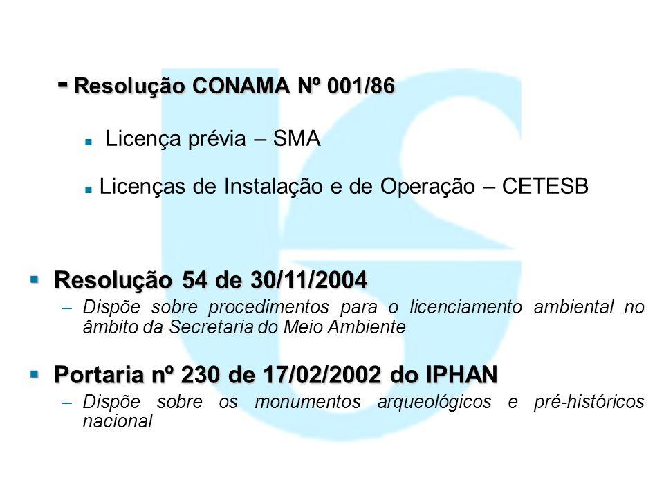- Resolução CONAMA Nº 001/86 - Resolução CONAMA Nº 001/86 n Licença prévia – SMA n Licenças de Instalação e de Operação – CETESB Resolução 54 de 30/11