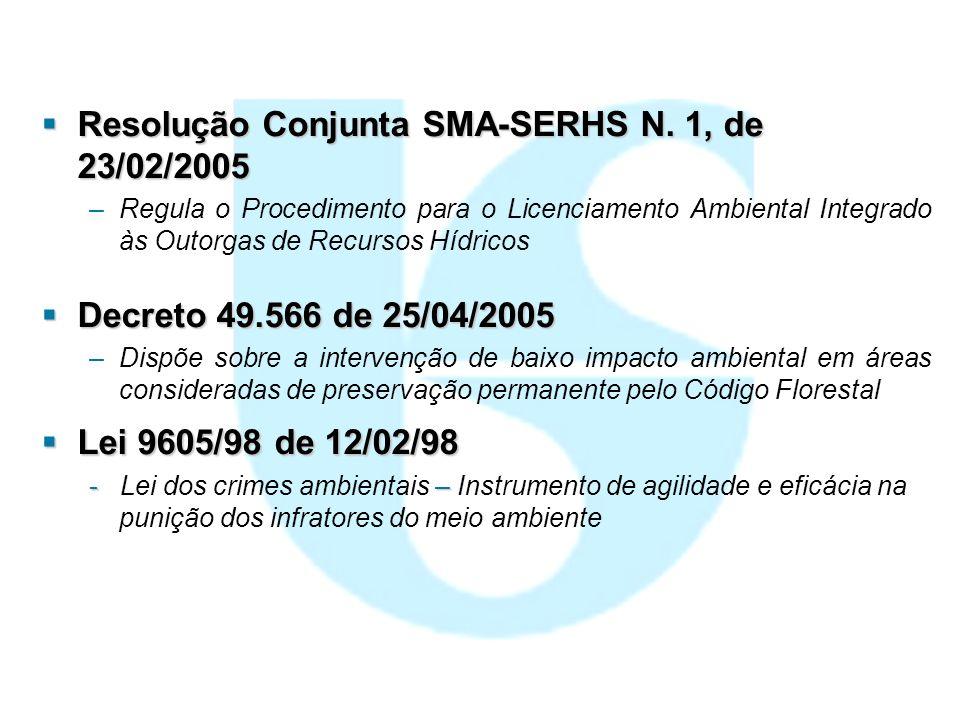 Resolução Conjunta SMA-SERHS N. 1, de 23/02/2005 Resolução Conjunta SMA-SERHS N. 1, de 23/02/2005 – –Regula o Procedimento para o Licenciamento Ambien