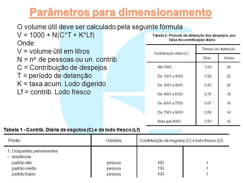Parâmetros para dimensionamento O volume útil deve ser calculado pela seguinte fórmula V = 1000 + N(C*T + K*Lf) Onde: V = volume útil em litros N = n