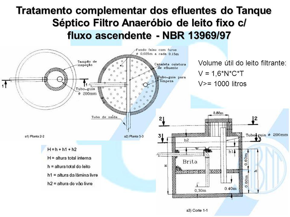 Tratamento complementar dos efluentes do Tanque Séptico Filtro Anaeróbio de leito fixo c/ fluxo ascendente - NBR 13969/97 Volume útil do leito filtran