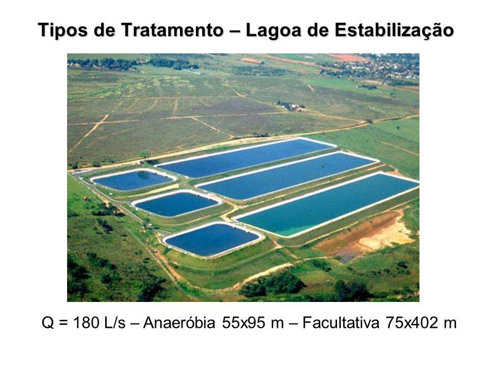 Tipos de Tratamento – Lagoa de Estabilização Q = 180 L/s – Anaeróbia 55x95 m – Facultativa 75x402 m