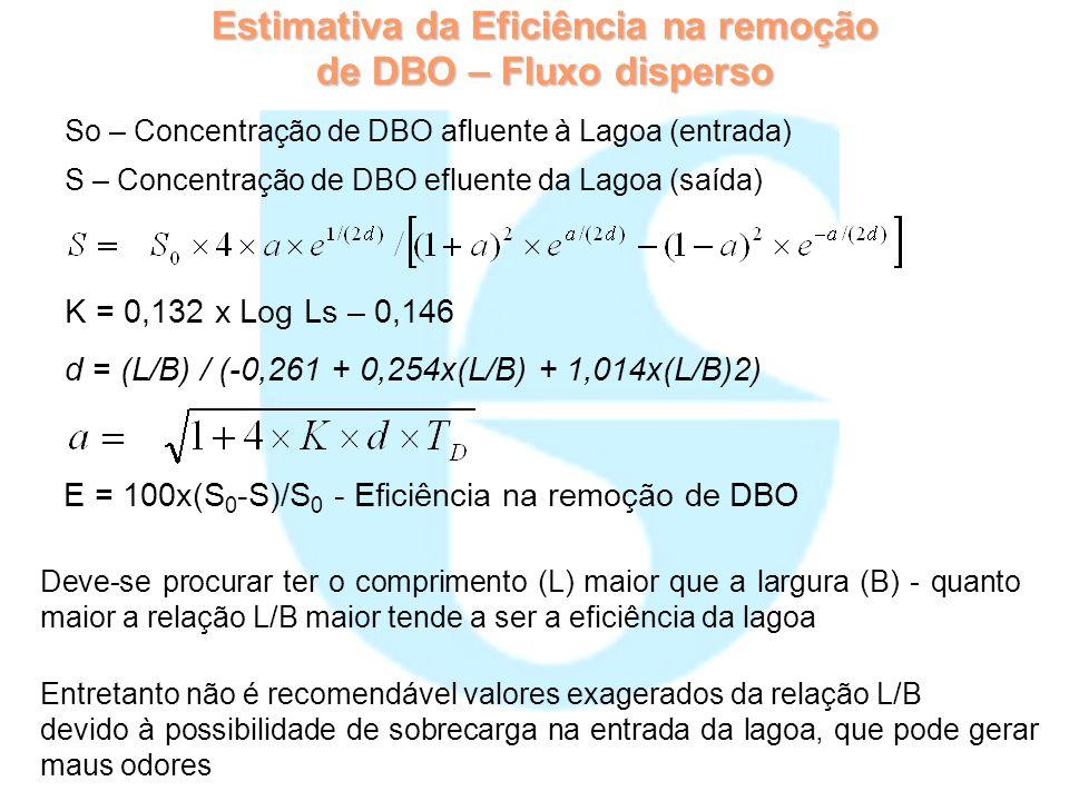 Estimativa da Eficiência na remoção de DBO – Fluxo disperso K = 0,132 x Log Ls – 0,146 d = (L/B) / (-0,261 + 0,254x(L/B) + 1,014x(L/B)2) So – Concentr