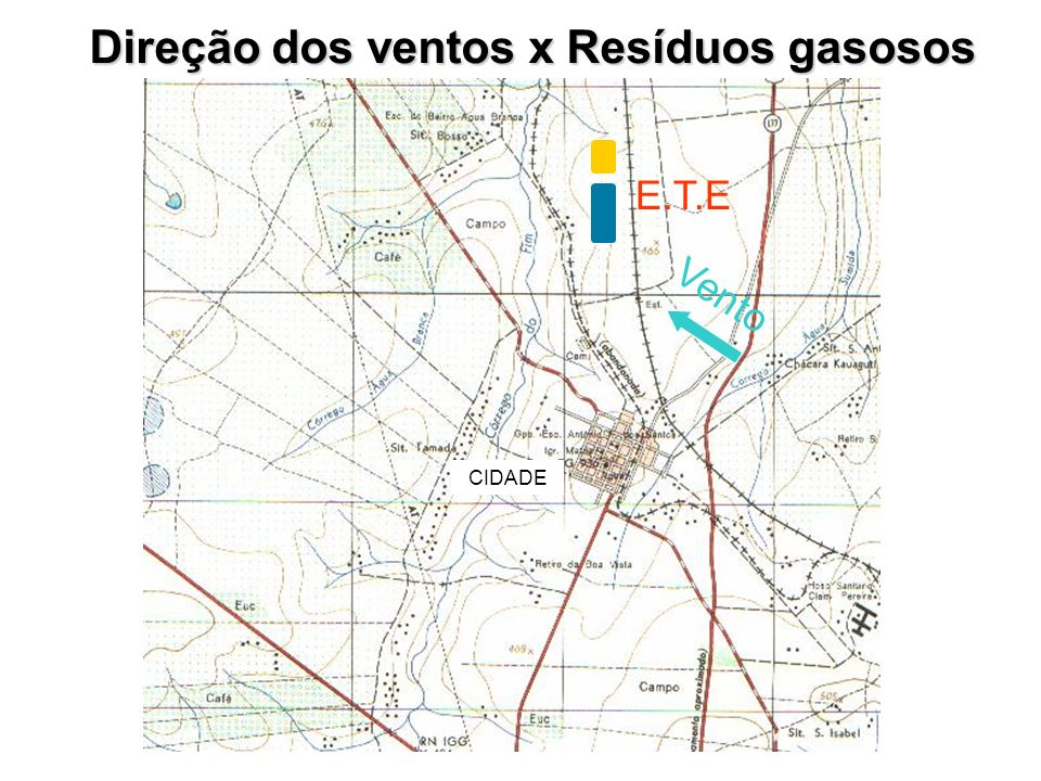 Direção dos ventos x Resíduos gasosos E.T.E Vento CIDADE