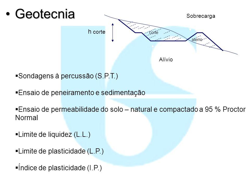 GeotecniaGeotecnia Alívio corte aterro h corte Sondagens à percussão (S.P.T.) Ensaio de peneiramento e sedimentação Ensaio de permeabilidade do solo –