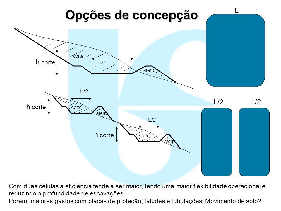 corte aterro h corte corte aterro h corte L/2 Opções de concepção L L/2 Com duas células a eficiência tende a ser maior, tendo uma maior flexibilidade