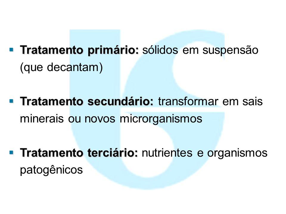 Tratamento primário: Tratamento primário: sólidos em suspensão (que decantam) Tratamento secundário: Tratamento secundário: transformar em sais minera