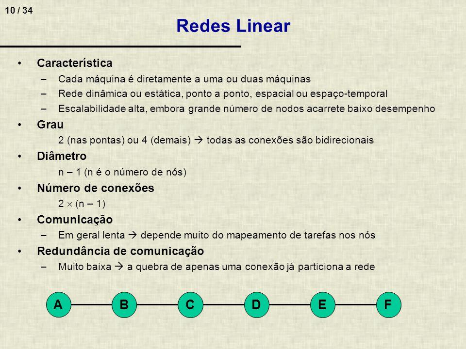 10 / 34 Redes Linear A BC D E F Característica –Cada máquina é diretamente a uma ou duas máquinas –Rede dinâmica ou estática, ponto a ponto, espacial