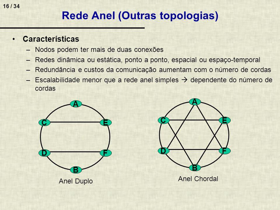 16 / 34 Características –Nodos podem ter mais de duas conexões –Redes dinâmica ou estática, ponto a ponto, espacial ou espaço-temporal –Redundância e