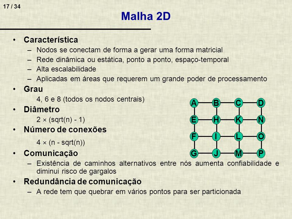 17 / 34 Malha 2D Característica –Nodos se conectam de forma a gerar uma forma matricial –Rede dinâmica ou estática, ponto a ponto, espaço-temporal –Al
