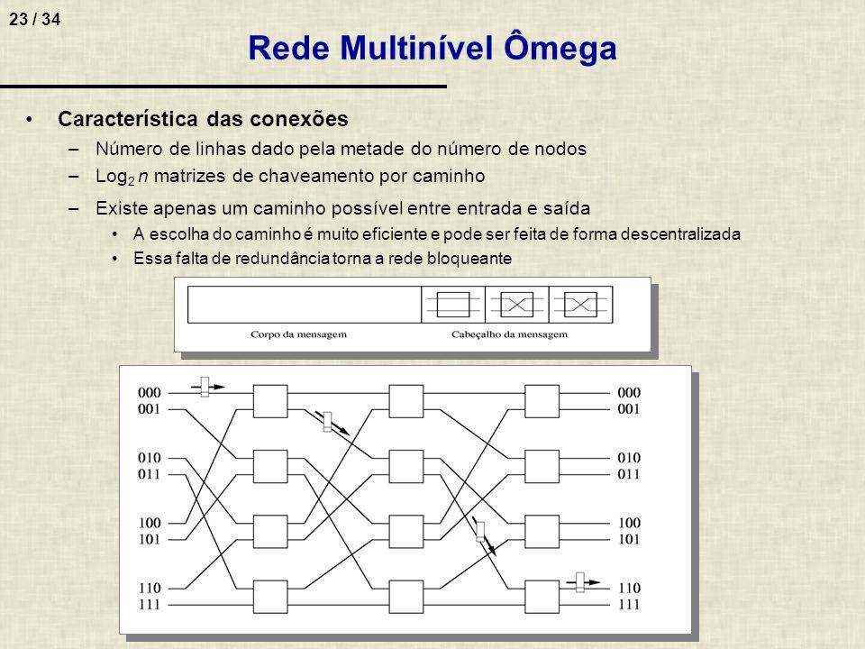 23 / 34 Rede Multinível Ômega Característica das conexões –Número de linhas dado pela metade do número de nodos –Log 2 n matrizes de chaveamento por c