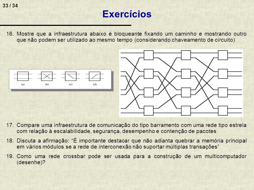 33 / 34 Exercícios 16.Mostre que a infraestrutura abaixo é bloqueante fixando um caminho e mostrando outro que não podem ser utilizado ao mesmo tempo