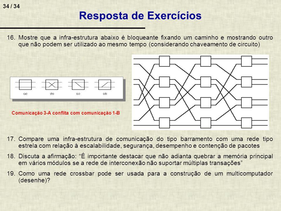 34 / 34 Resposta de Exercícios 16.Mostre que a infra-estrutura abaixo é bloqueante fixando um caminho e mostrando outro que não podem ser utilizado ao