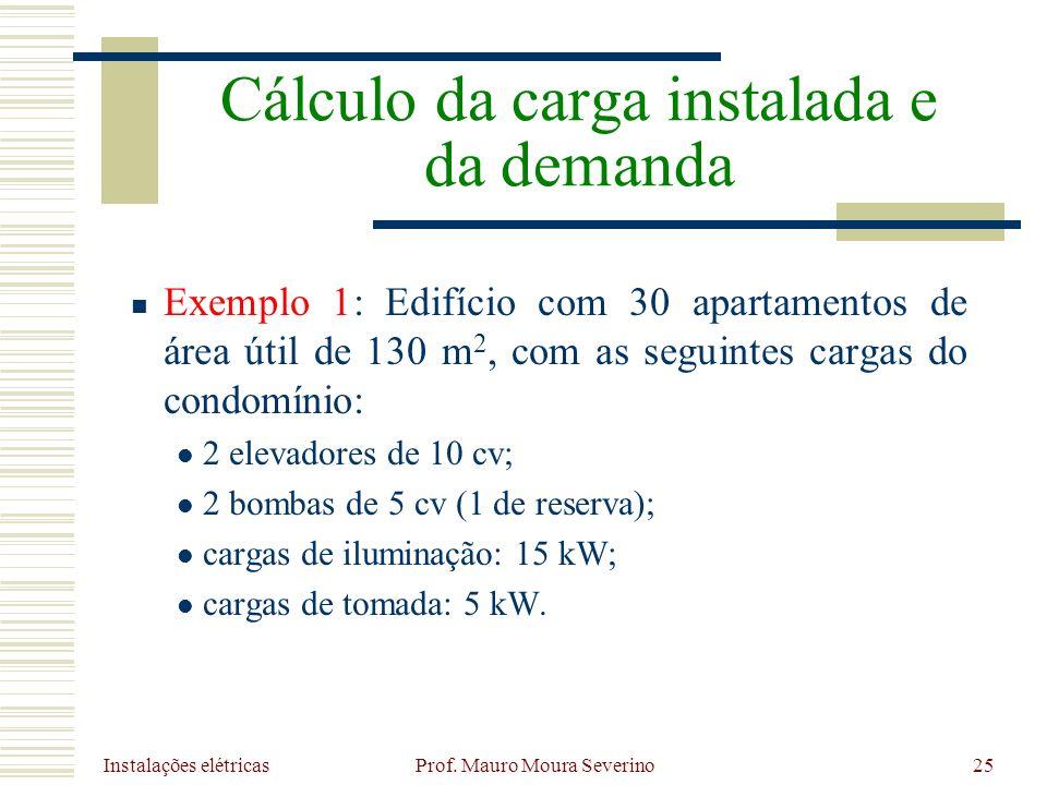 Instalações elétricas Prof. Mauro Moura Severino25 Exemplo 1: Edifício com 30 apartamentos de área útil de 130 m 2, com as seguintes cargas do condomí