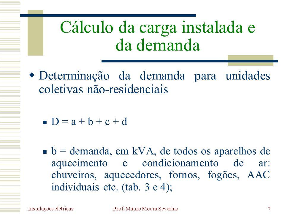 Instalações elétricas Prof. Mauro Moura Severino7 Determinação da demanda para unidades coletivas não-residenciais D = a + b + c + d b = demanda, em k