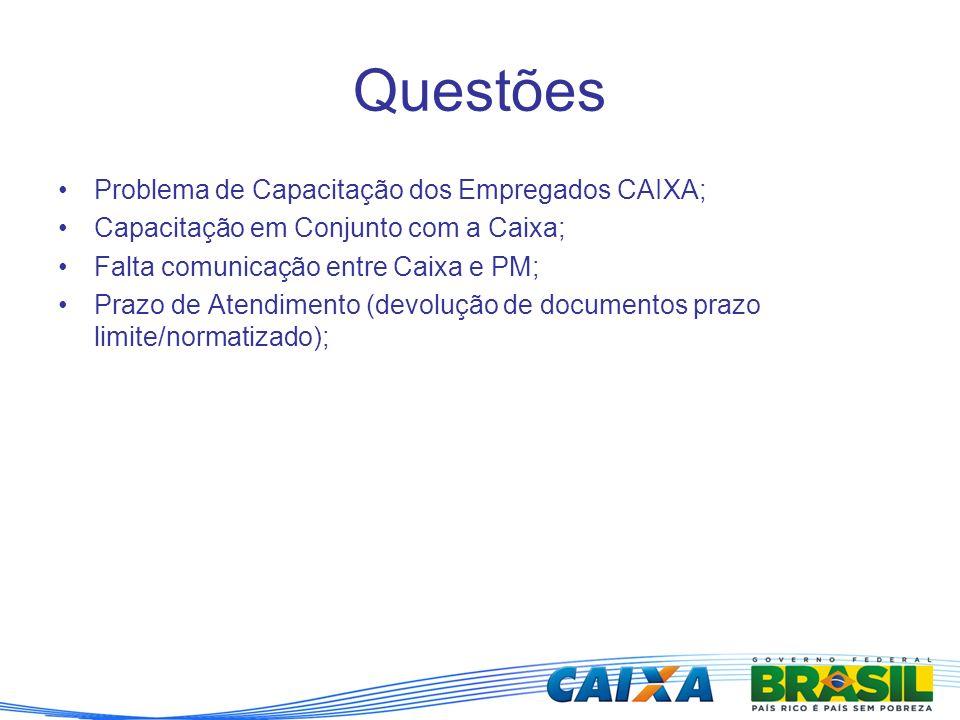 Questões Problema de Capacitação dos Empregados CAIXA; Capacitação em Conjunto com a Caixa; Falta comunicação entre Caixa e PM; Prazo de Atendimento (