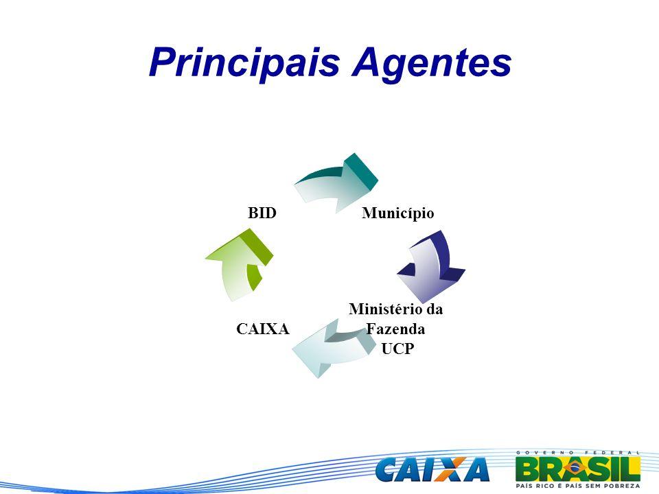 Principais Agentes Município:Contratante executor do Programa Unidade de Execução Municipal – UEM a ser criada pelo Município.