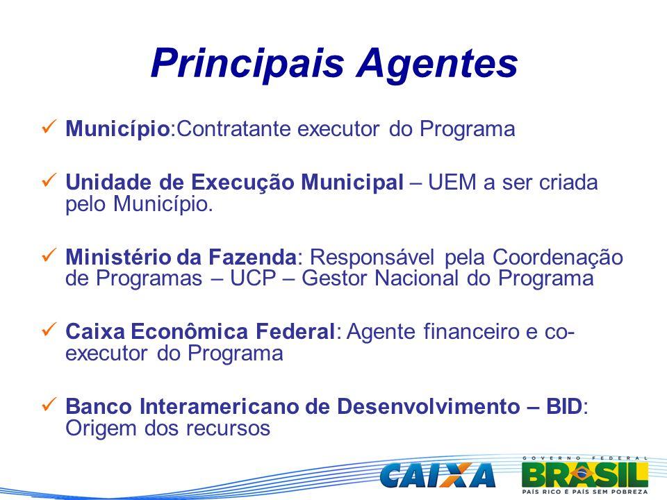 Principais Agentes CAIXA ECONÔMICA FEDERAL Agente financeiro e co-executora do Programa Apoiar os Municípios na elaboração de pedidos de subemprestimo; Pagamentos aos fornecedores; Recebimentos de encargos e amortizações dos contratos PNAFM e repasses da União;