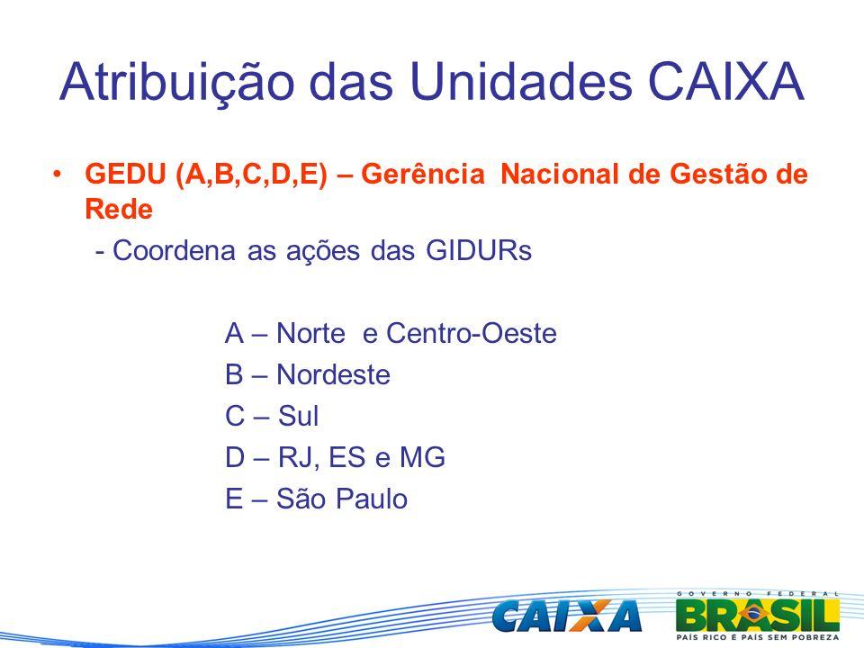 Atribuição das Unidades CAIXA GEDU (A,B,C,D,E) – Gerência Nacional de Gestão de Rede - Coordena as ações das GIDURs A – Norte e Centro-Oeste B – Norde