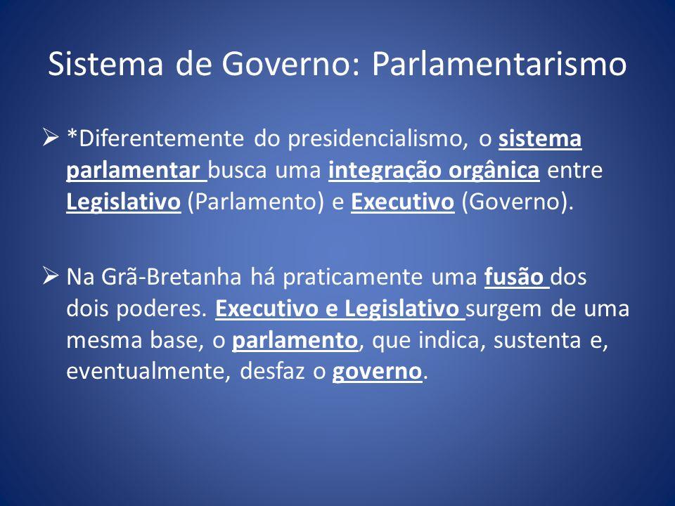 Sistema de Governo: Parlamentarismo *Diferentemente do presidencialismo, o sistema parlamentar busca uma integração orgânica entre Legislativo (Parlam