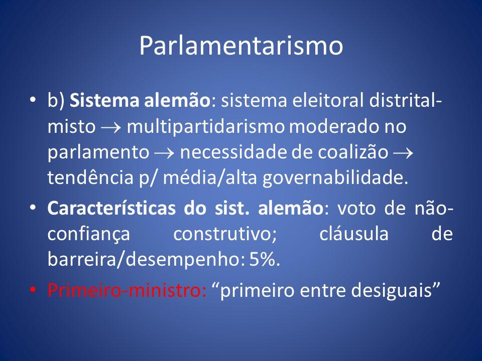 Parlamentarismo b) Sistema alemão: sistema eleitoral distrital- misto multipartidarismo moderado no parlamento necessidade de coalizão tendência p/ mé