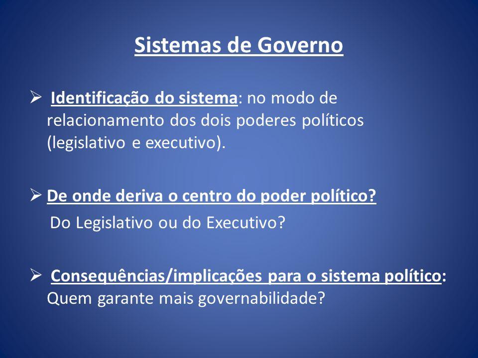 Sistemas de Governo Identificação do sistema: no modo de relacionamento dos dois poderes políticos (legislativo e executivo). De onde deriva o centro