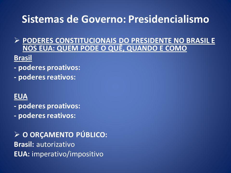 Sistemas de Governo: Presidencialismo PODERES CONSTITUCIONAIS DO PRESIDENTE NO BRASIL E NOS EUA: QUEM PODE O QUÊ, QUANDO E COMO Brasil - poderes proat