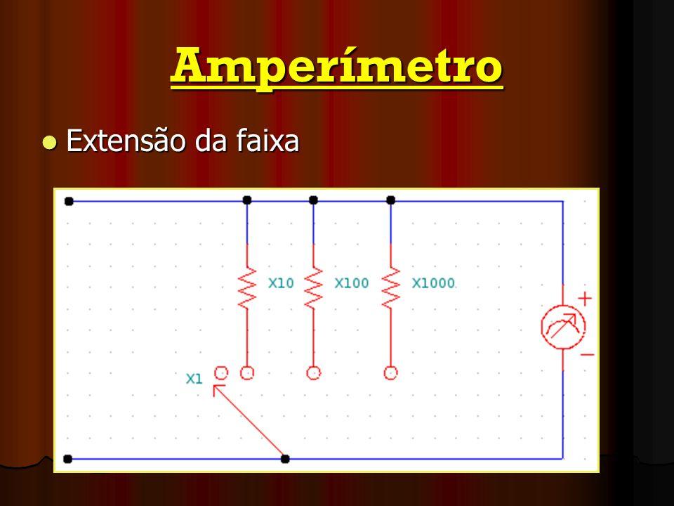 Amperímetro Extensão da faixa Extensão da faixa