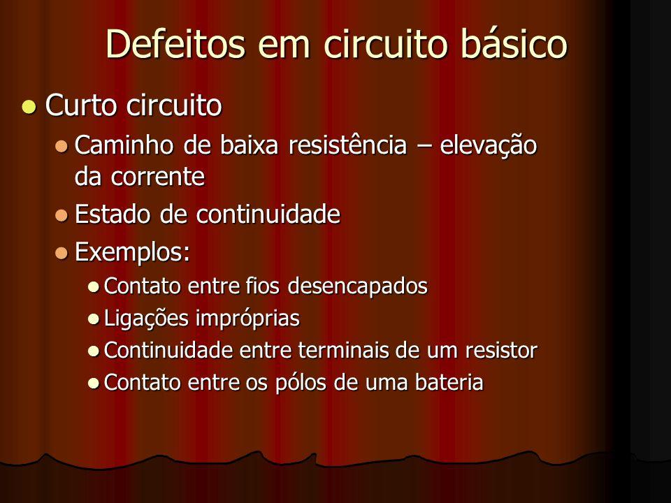 Defeitos em circuito básico Curto circuito Curto circuito Caminho de baixa resistência – elevação da corrente Caminho de baixa resistência – elevação