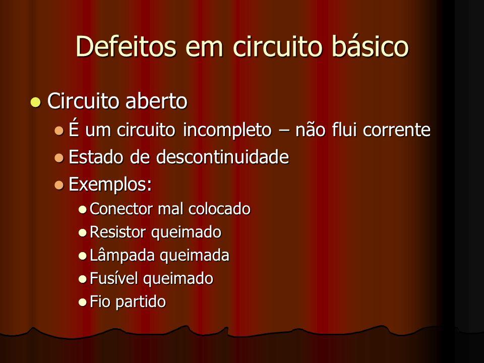 Defeitos em circuito básico Circuito aberto Circuito aberto É um circuito incompleto – não flui corrente É um circuito incompleto – não flui corrente