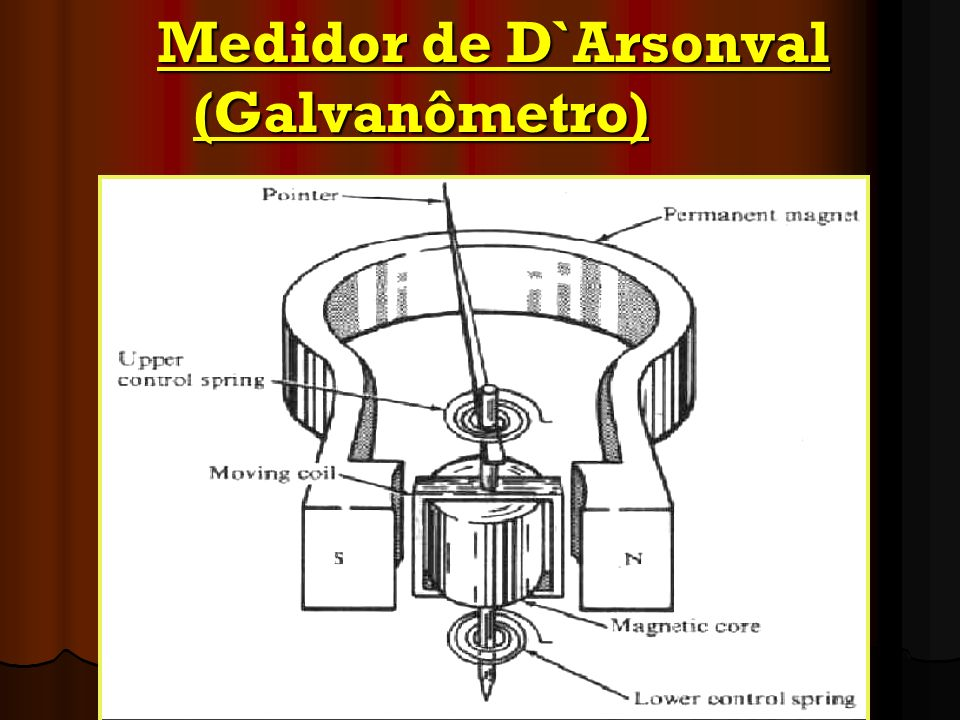 Voltímetro Deve ser ligado em paralelo com circuito elétrico Deve ser ligado em paralelo com circuito elétrico Utiliza medidor de D`Arsonval Utiliza medidor de D`Arsonval Resistor ligado em série com a bobina Resistor ligado em série com a bobina