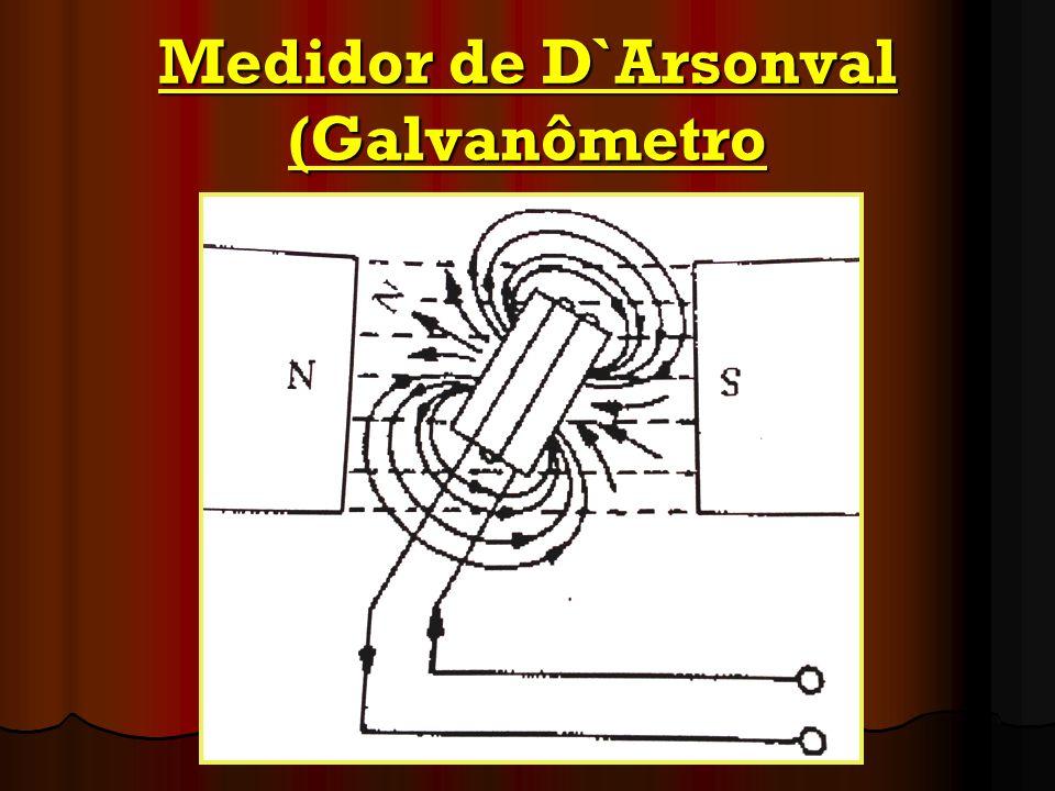Amperímetro amperímetros analógicos: o galvanômetro é uma bobina sob a influência de um imã permanente amperímetros analógicos: o galvanômetro é uma bobina sob a influência de um imã permanente amperímetros digitais: o galvanômetro é um circuito eletrônico amperímetros digitais: o galvanômetro é um circuito eletrônico