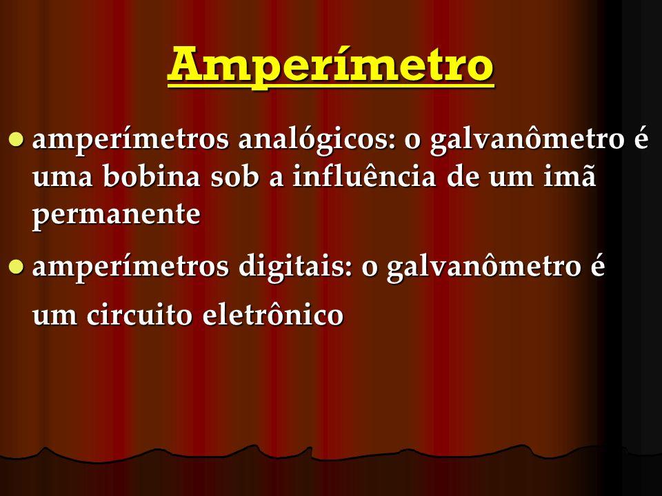 Amperímetro amperímetros analógicos: o galvanômetro é uma bobina sob a influência de um imã permanente amperímetros analógicos: o galvanômetro é uma b