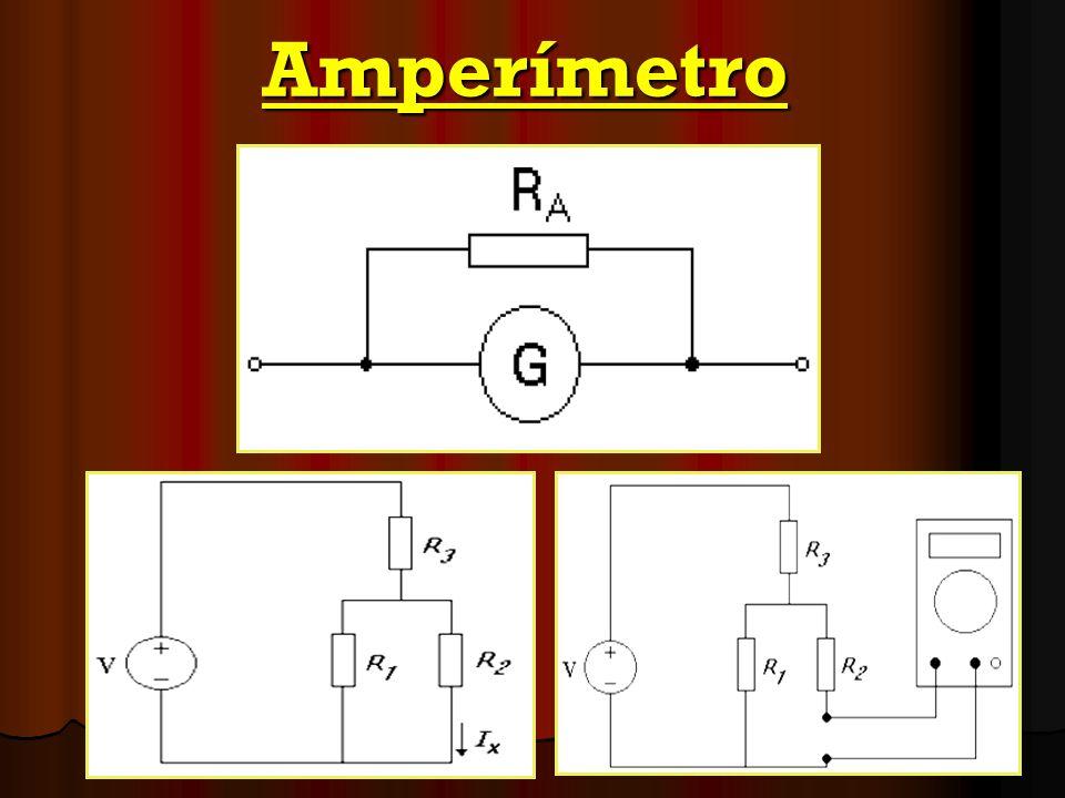 Amperímetro Amortecimento (damping) Amortecimento (damping) Elétrico (eletric damping): correntes induzidas Elétrico (eletric damping): correntes induzidas Mecânico (air damping): câmara de ar Mecânico (air damping): câmara de ar
