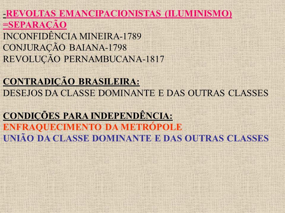 -REVOLTAS EMANCIPACIONISTAS (ILUMINISMO) =SEPARAÇÃO INCONFIDÊNCIA MINEIRA-1789 CONJURAÇÃO BAIANA-1798 REVOLUÇÃO PERNAMBUCANA-1817 CONTRADIÇÃO BRASILEI