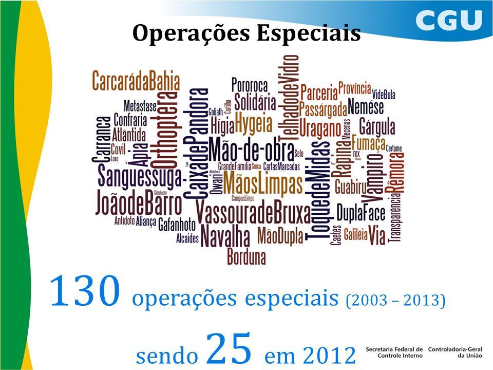 Operações Especiais 130 operações especiais (2003 – 2013) sendo 25 em 2012