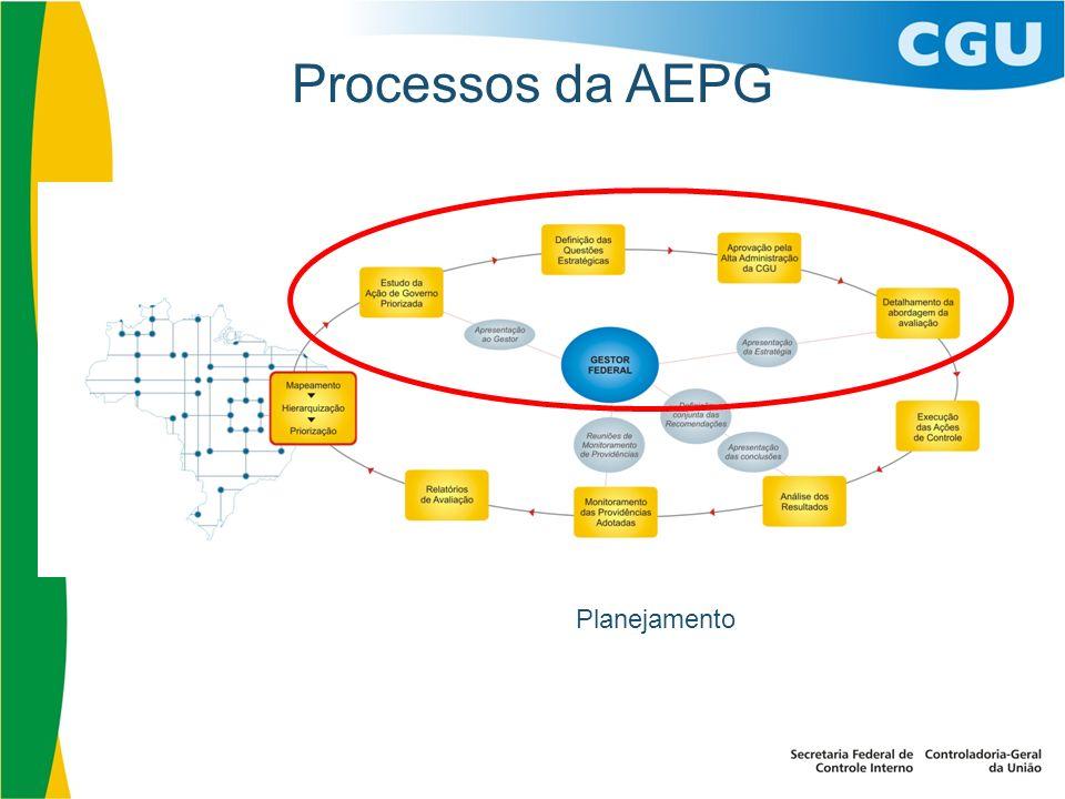 Processos da AEPG Planejamento