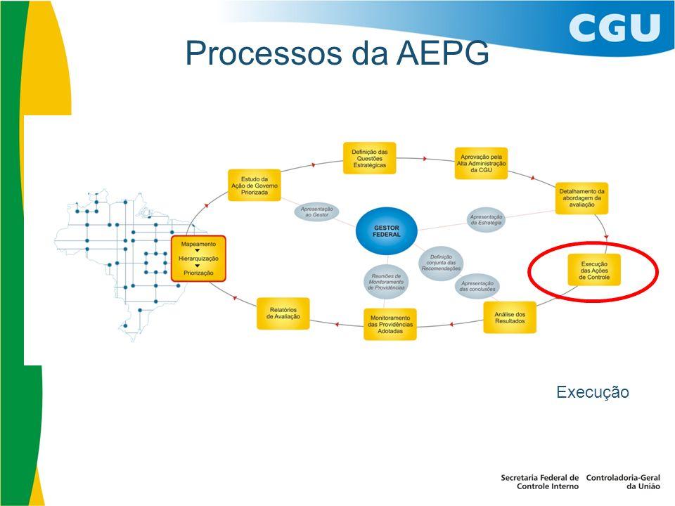 Processos da AEPG Execução