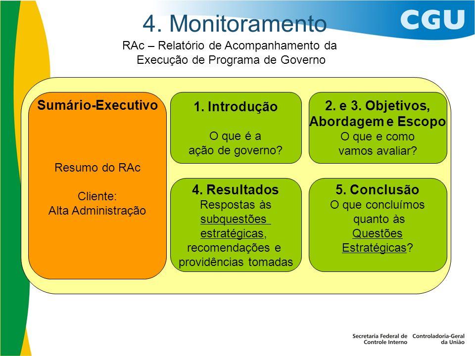 4. Monitoramento Sumário-Executivo Resumo do RAc Cliente: Alta Administração 1. Introdução O que é a ação de governo? 2. e 3. Objetivos, Abordagem e E