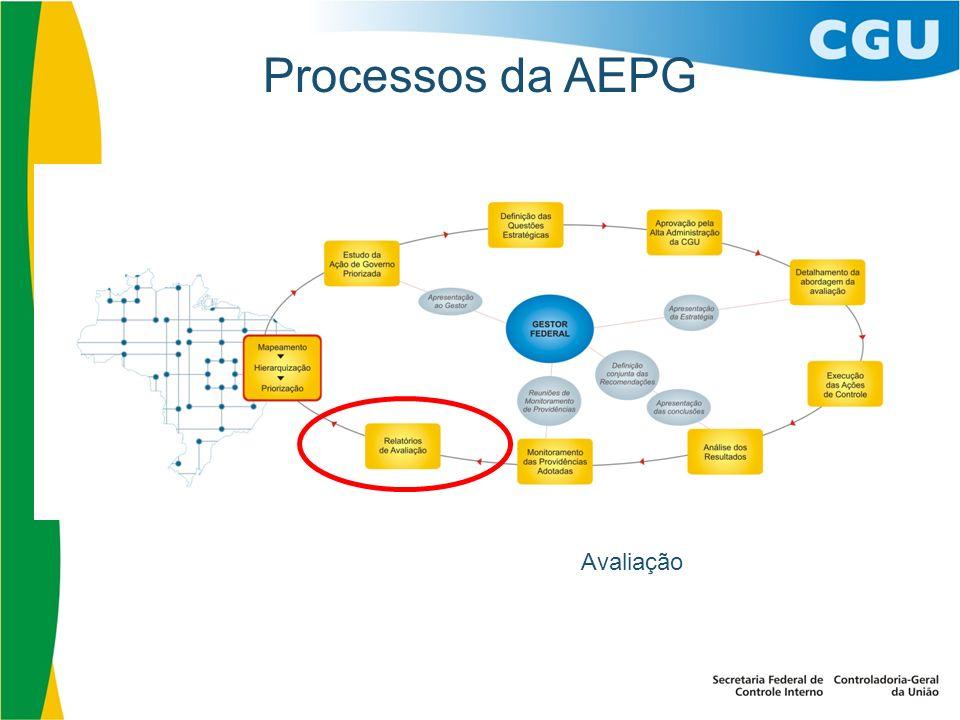 Processos da AEPG Avaliação
