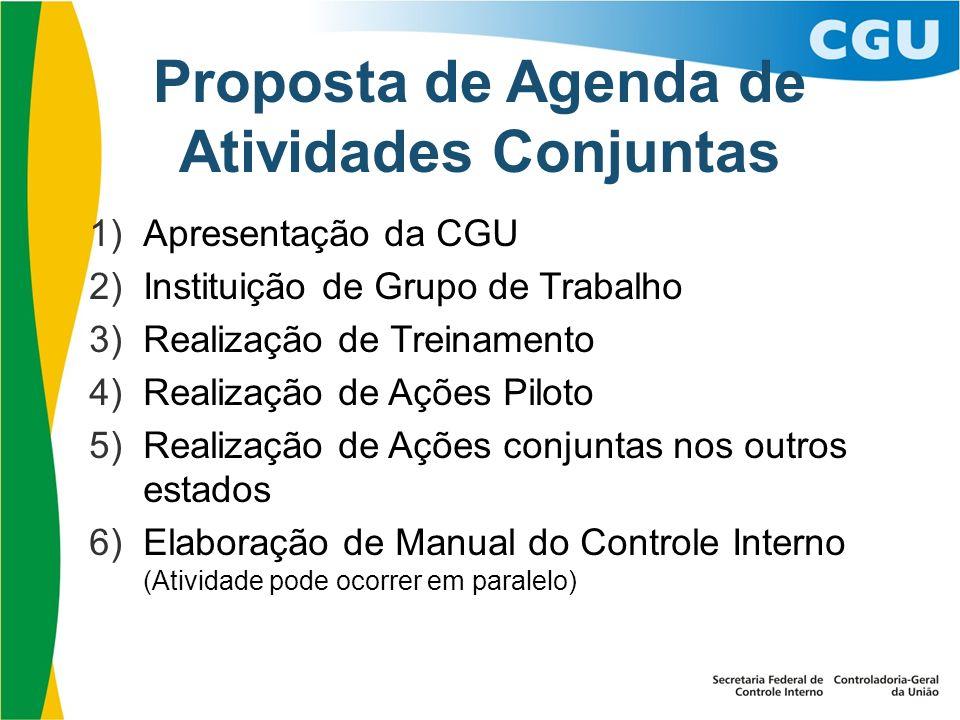 Proposta de Agenda de Atividades Conjuntas 1)Apresentação da CGU 2)Instituição de Grupo de Trabalho 3)Realização de Treinamento 4)Realização de Ações