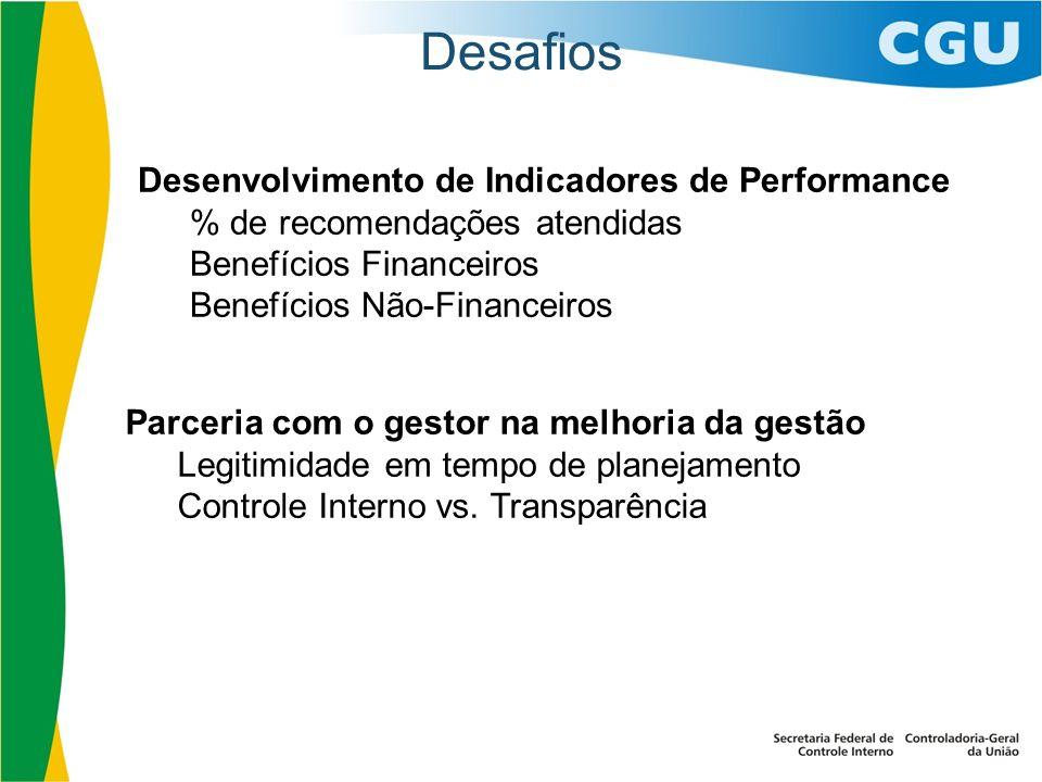 Desenvolvimento de Indicadores de Performance % de recomendações atendidas Benefícios Financeiros Benefícios Não-Financeiros Desafios Parceria com o g