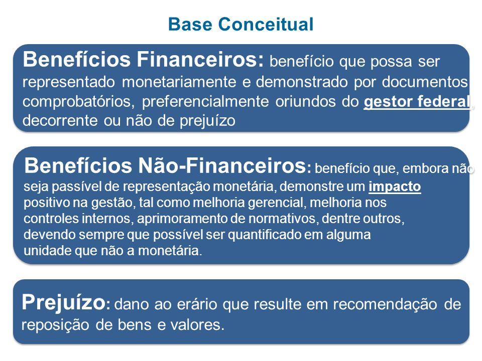Base Conceitual Benefícios Financeiros: benefício que possa ser representado monetariamente e demonstrado por documentos comprobatórios, preferencialm