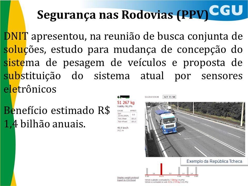 Exemplo da República Tcheca Segurança nas Rodovias (PPV) DNIT apresentou, na reunião de busca conjunta de soluções, estudo para mudança de concepção d